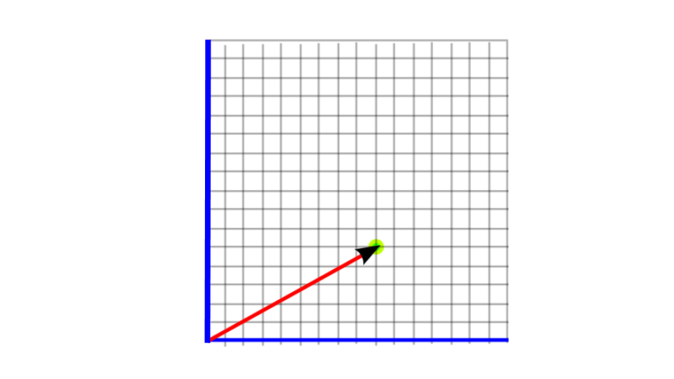 A Sample Vector